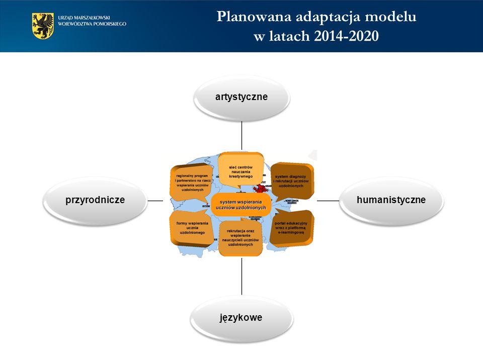 Model Zdolni z Pomorza matematyka, fizyka i informatyka artystyczne humanistyczne językowe przyrodnicze Planowana adaptacja modelu w latach 2014-2020