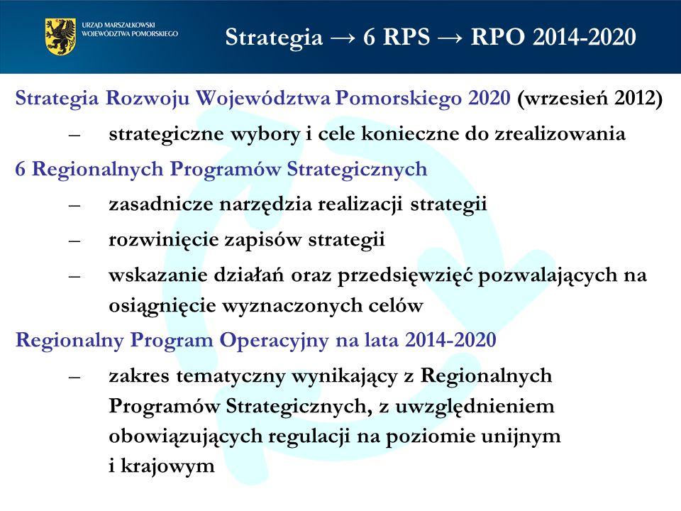 Strategia Rozwoju Województwa Pomorskiego 2020 (wrzesień 2012) –strategiczne wybory i cele konieczne do zrealizowania 6 Regionalnych Programów Strateg