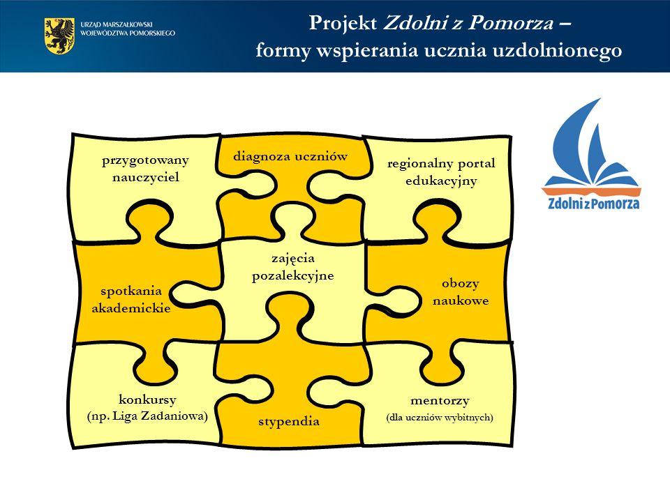 Współpraca w ramach zawartych porozumień 1.Udostępnienie pomieszczeń na potrzeby podsumowania i współpraca podczas organizacji konkursu projektów oraz III etapu ligi zadaniowej 2.Przygotowanie do wspierania uczniów po zakończeniu projektu (stypendia na I roku studiów) Współpraca w modelu komercyjnym 1.Prace w etapie przygotowawczym 6 grup eksperckich: matematyka, fizyka, informatyka, diagnoza i wsparcie psychologiczne, portal z platformą e-learningową, partnerstwo 2.Kurs doskonalący dla nauczycieli z zakresu pracy z uczniem szczególnie uzdolnionym 140-godzinny kurs z modułami: przedmiotowym, metodycznym, psychologiczno- pedagogicznym oraz informatycznym 3.Spotkania akademickie: 6-godzinne spotkania: wykłady, ćwiczenia, zajęcia w laboratoriach, aktywność fizyczna 4.Opracowanie zasobów edukacyjnych i pomocy dydaktycznych: programy nauczania, scenariusze wzorcowe, zadania konkursowe, zasoby e-learningowe 5.Opieka indywidualnych opiekunów – mentorów programy nauczania, scenariusze wzorcowe, zadania konkursowe, zasoby e-learningowe 6.Koordynatorzy merytoryczni opieka merytoryczna w zakresie matematyki, fizyki i informatyki, w tym wsparcie nauczycieli 7.Prowadzenie zajęć pozalekcyjnych przez pracowników uczelni 40, 46 lub 60 godzin zajęć w ciągu roku szkolnego Dotychczasowa współpraca – projekt Zdolni z Pomorza