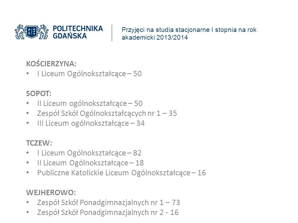 Przyjęci na studia stacjonarne I stopnia na rok akademicki 2013/2014 KOŚCIERZYNA: I Liceum Ogólnokształcące – 50 SOPOT: II Liceum ogólnokształcące – 5