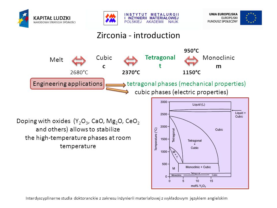 Interdyscyplinarne studia doktoranckie z zakresu inżynierii materiałowej z wykładowym językiem angielskim Correlation between Microstructure, Phase Transformation during Fracture and the Mechanical Properties of Y-TZP Ceramics; J.