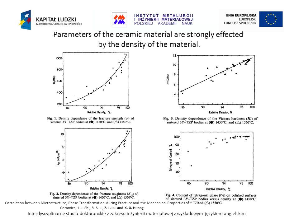 Interdyscyplinarne studia doktoranckie z zakresu inżynierii materiałowej z wykładowym językiem angielskim Correlation between Microstructure, Phase Transformation during Fracture and the Mechanical Properties of Y-TZP Ceramics; J.