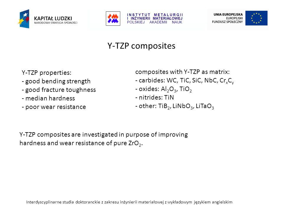 Interdyscyplinarne studia doktoranckie z zakresu inżynierii materiałowej z wykładowym językiem angielskim Y-TZP composites Y-TZP properties: - good bending strength - good fracture toughness - median hardness - poor wear resistance composites with Y-TZP as matrix: - carbides: WC, TiC, SiC, NbC, Cr x C y - oxides: Al 2 O 3, TiO 2 - nitrides: TiN - other: TiB 2, LiNbO 3, LiTaO 3 Y-TZP composites are investigated in purpose of improving hardness and wear resistance of pure ZrO 2.