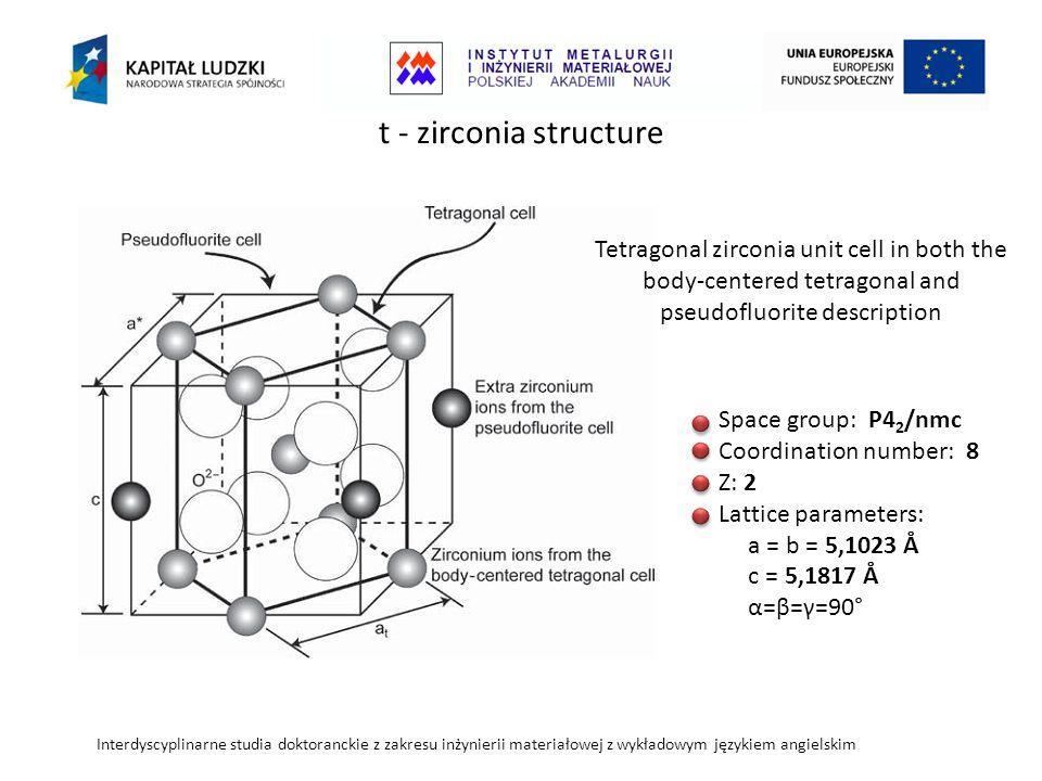 Interdyscyplinarne studia doktoranckie z zakresu inżynierii materiałowej z wykładowym językiem angielskim t - zirconia structure Tetragonal zirconia unit cell in both the body-centered tetragonal and pseudofluorite description Space group: P4 2 /nmc Coordination number: 8 Z: 2 Lattice parameters: a = b = 5,1023 Å c = 5,1817 Å α=β=γ=90°