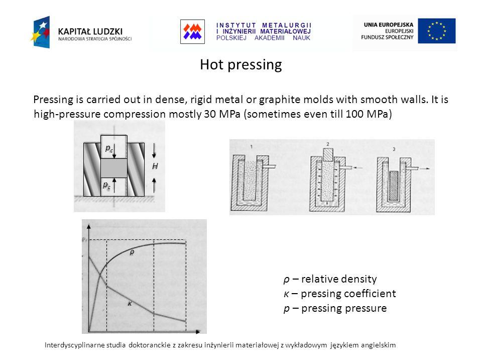 Interdyscyplinarne studia doktoranckie z zakresu inżynierii materiałowej z wykładowym językiem angielskim Hot pressing Pressing is carried out in dense, rigid metal or graphite molds with smooth walls.