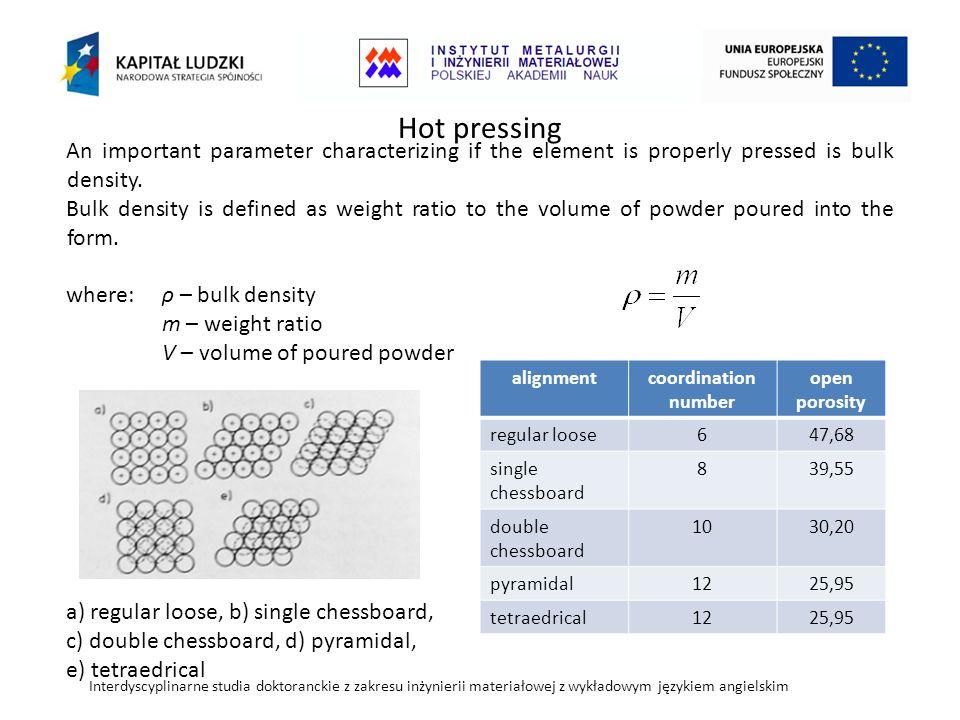 Interdyscyplinarne studia doktoranckie z zakresu inżynierii materiałowej z wykładowym językiem angielskim Hot pressing An important parameter characterizing if the element is properly pressed is bulk density.