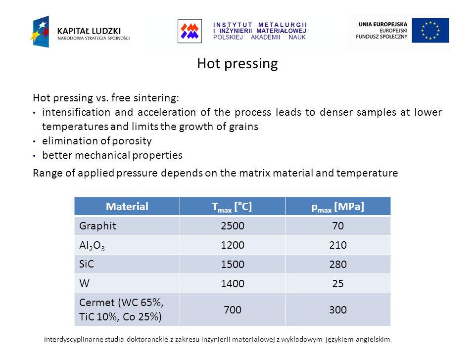 Interdyscyplinarne studia doktoranckie z zakresu inżynierii materiałowej z wykładowym językiem angielskim Hot pressing Hot pressing vs.