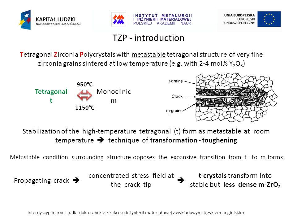 Interdyscyplinarne studia doktoranckie z zakresu inżynierii materiałowej z wykładowym językiem angielskim TZP - introduction Tetragonal Zirconia Polycrystals with metastable tetragonal structure of very fine zirconia grains sintered at low temperature (e.g.