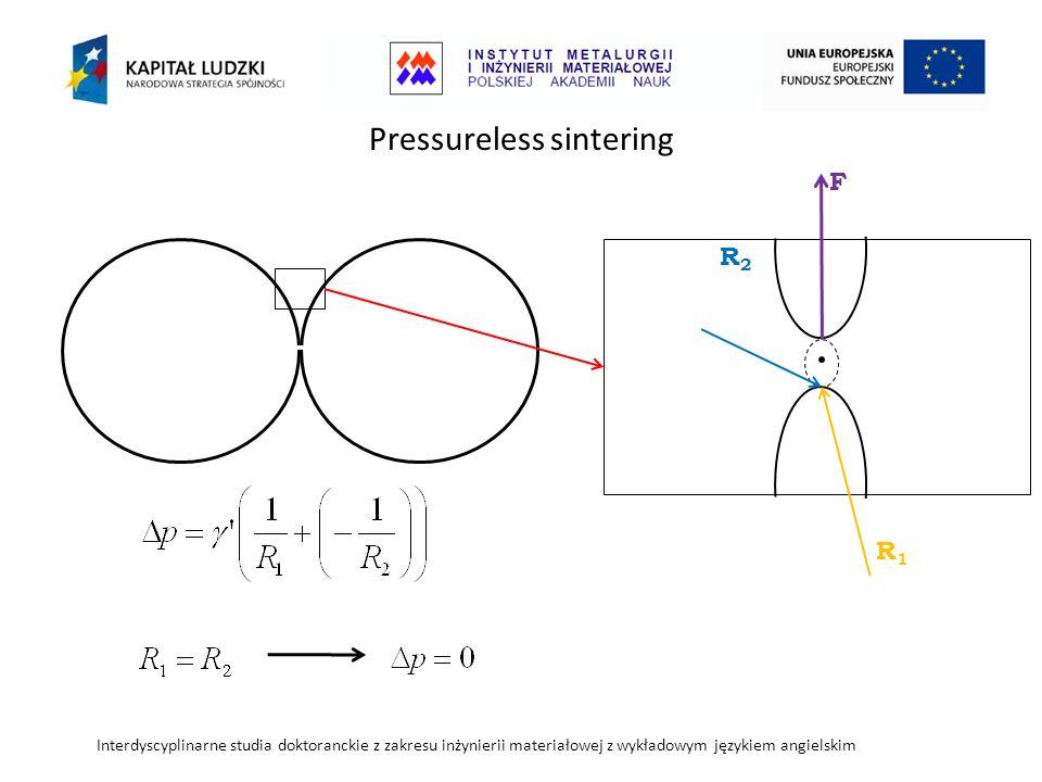 Interdyscyplinarne studia doktoranckie z zakresu inżynierii materiałowej z wykładowym językiem angielskim Pressureless sintering 2 F R1R1 R2R2
