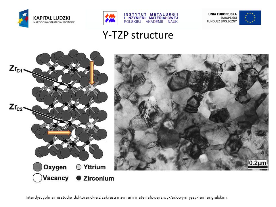 Interdyscyplinarne studia doktoranckie z zakresu inżynierii materiałowej z wykładowym językiem angielskim Properties of TZP ceramics High density – up to 6,1*10³ kg/m³ Low thermal conductivity – 20% of that of alumina ceramics High fracture toughness Very high flexural strength and hardness (11 GPa for 1.5 mol% yttria) Coefficient of thermal expansion similar to that of cast iron Modulus of elasticity similar to steel (150–200 GPa) High chemical resistance Good wear resistance Low coefficient of friction