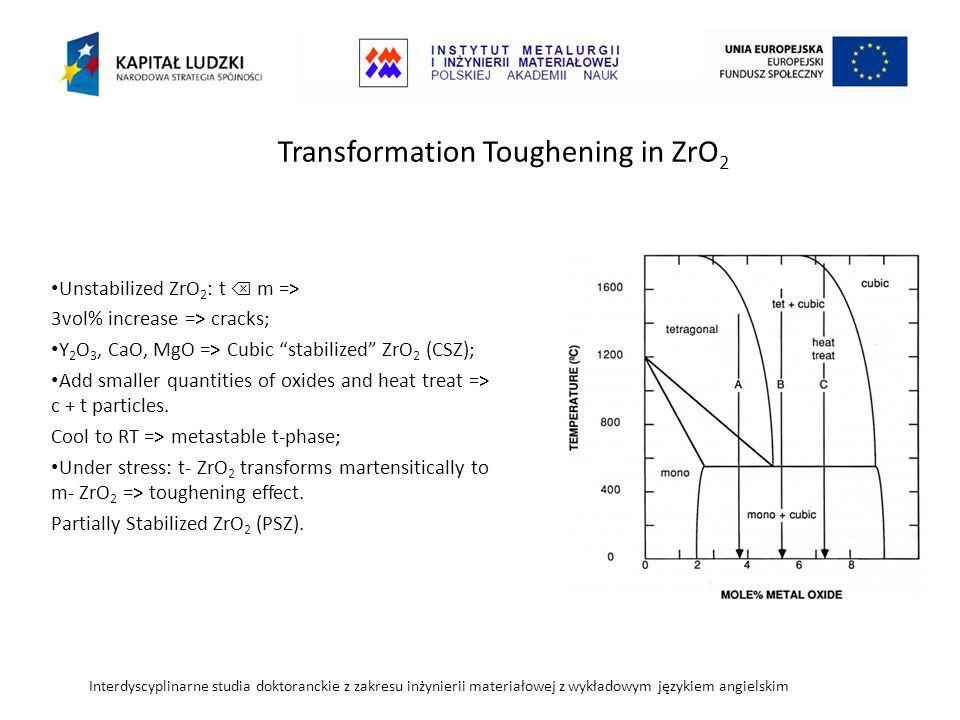 Interdyscyplinarne studia doktoranckie z zakresu inżynierii materiałowej z wykładowym językiem angielskim Unstabilized ZrO 2 : t ⌫ m => 3vol% increase => cracks; Y 2 O 3, CaO, MgO => Cubic stabilized ZrO 2 (CSZ); Add smaller quantities of oxides and heat treat => c + t particles.