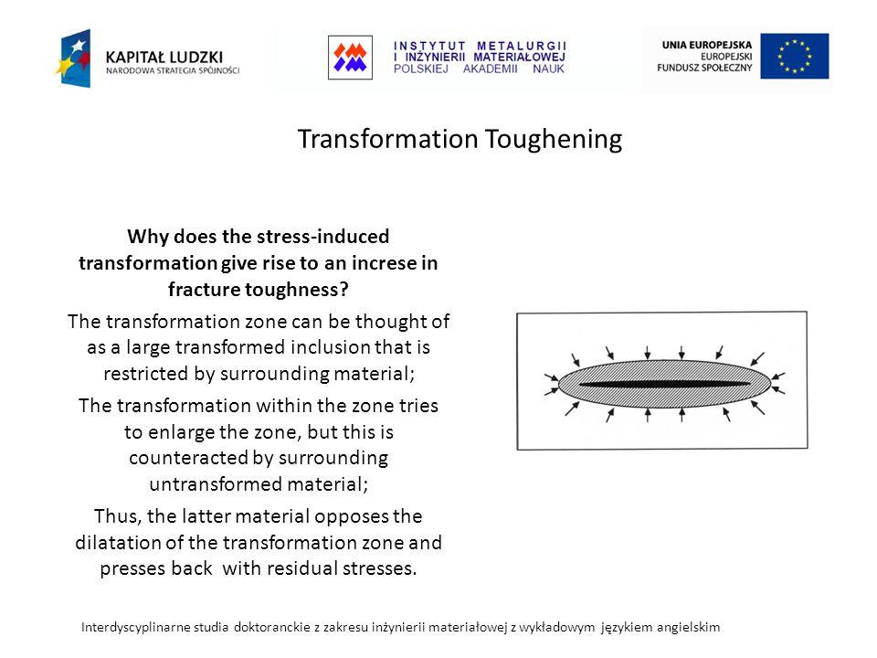 Interdyscyplinarne studia doktoranckie z zakresu inżynierii materiałowej z wykładowym językiem angielskim Why does the stress-induced transformation give rise to an increse in fracture toughness.