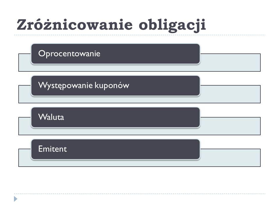 Euroobligacje Skarbu Państwa  Emisja: styczeń 2005  Zapadalność: 15 kwietnia 2020  Rodzaj obligacji: 15-letnie o oprocentowaniu 4,2% z rocznym kuponem  Wartość nominalna: 1.000 EUR  Cena emisyjna: 993,75 EUR  Wielkość emisji pierwotnej: 3 mln EUR  Wartość niewykupionego zadłużenia w obrocie: 5,2 mln EUR  Rejestracja: rynek w Luksemburgu