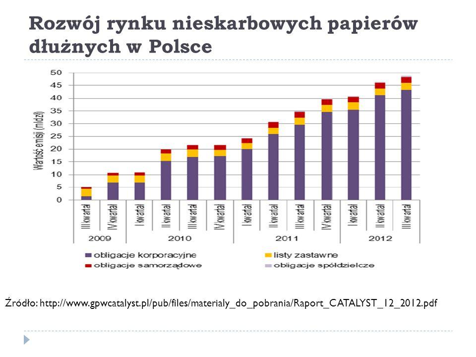 Cele emisji  Pokrycie kosztów adaptacji budynku poszpitalnego na nową siedzibę Państwowej Szkoły Muzycznej  Sfinansowanie wkładu własnego w programie rozbudowy kanalizacji sanitarnej (uzyskano grant ISPA, 71,3 mln euro)  Udział środków własnych w zadaniach realizowanych z programów pomocowych Unii Europejskiej  Pokrycie kosztów budowy infrastruktury komunikacyjnej i innych zadań w zakresie infrastruktury komunalnej