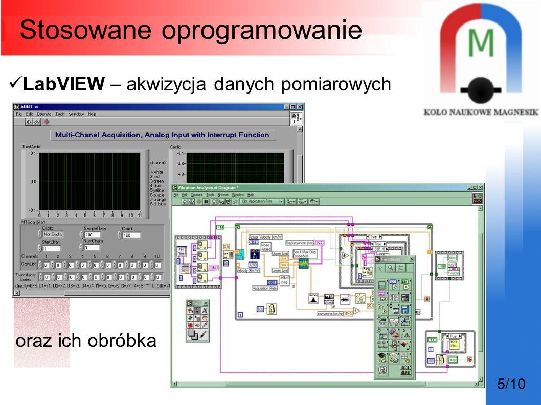 Stosowane oprogramowanie 5/10 LabVIEW – akwizycja danych pomiarowych oraz ich obróbka