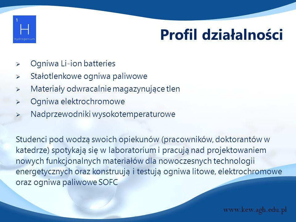www.kew.agh.edu.pl Profil działalności  Ogniwa Li-ion batteries  Stałotlenkowe ogniwa paliwowe  Materiały odwracalnie magazynujące tlen  Ogniwa el