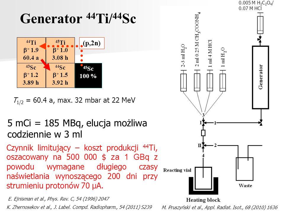 Generator 44 Ti/ 44 Sc (p,2n) 43 Sc  + 1.2 3.89 h 45 Sc 100 % 44 Sc  + 1.5 3.92 h 44 Ti  + 1.9 60.4 a 45 Ti  + 1.0 3.08 h 5 mCi = 185 MBq, elucja