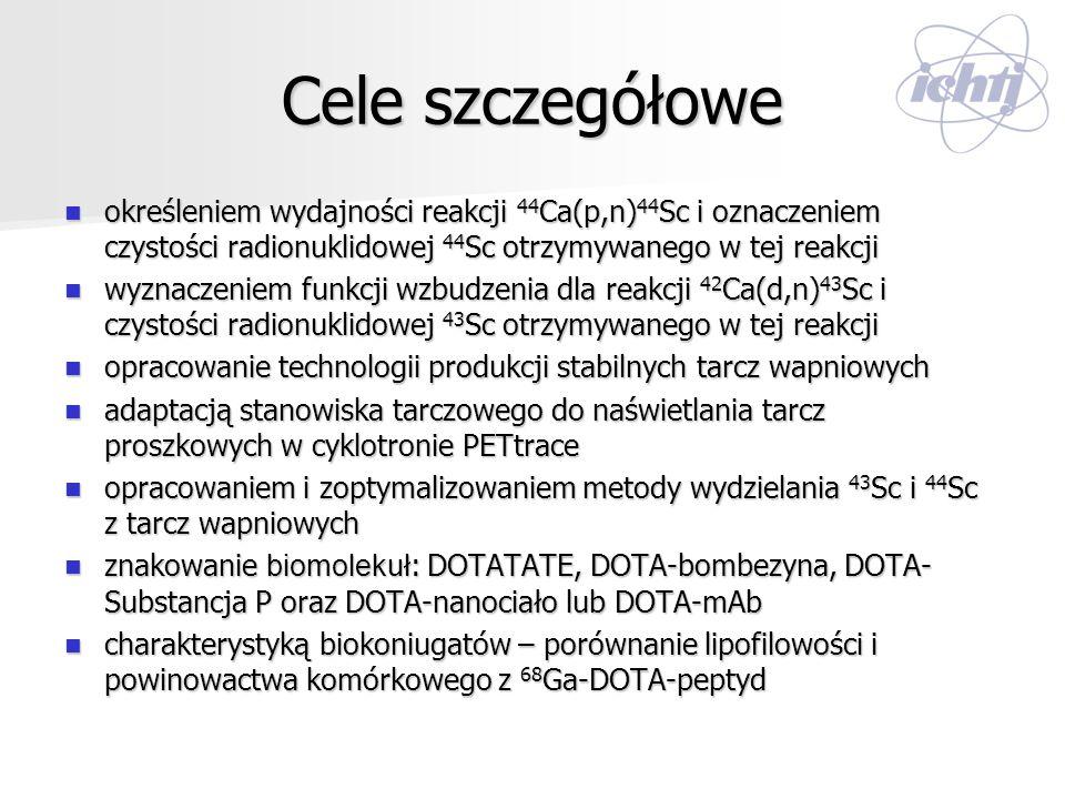 Cele szczegółowe określeniem wydajności reakcji 44 Ca(p,n) 44 Sc i oznaczeniem czystości radionuklidowej 44 Sc otrzymywanego w tej reakcji określeniem