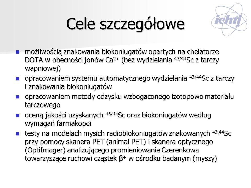 Cele szczegółowe możliwością znakowania biokoniugatów opartych na chelatorze DOTA w obecności jonów Ca 2+ (bez wydzielania 43/44 Sc z tarczy wapniowej