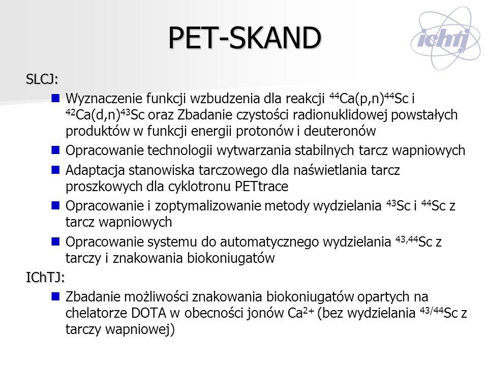 PET-SKAND SLCJ: Wyznaczenie funkcji wzbudzenia dla reakcji 44 Ca(p,n) 44 Sc i 42 Ca(d,n) 43 Sc oraz Zbadanie czystości radionuklidowej powstałych prod