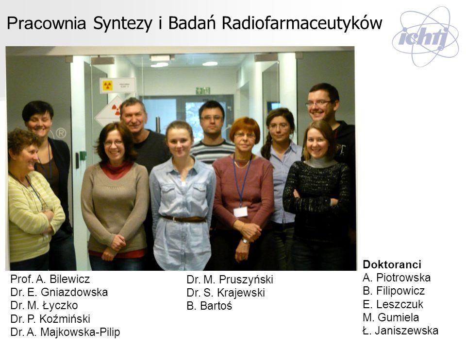 Prof. A. Bilewicz Dr. E. Gniazdowska Dr. M. Łyczko Dr. P. Koźmiński Dr. A. Majkowska-Pilip Doktoranci A. Piotrowska B. Filipowicz E. Leszczuk M. Gumie