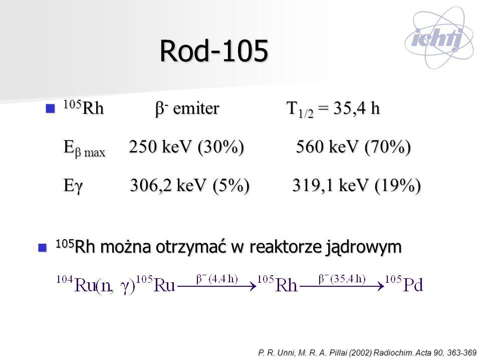 Rod-105 105 Rh β - emiter Τ 1/2 = 35,4 h 105 Rh β - emiter Τ 1/2 = 35,4 h E β max 250 keV (30%) 560 keV (70%) E β max 250 keV (30%) 560 keV (70%) Eγ 3