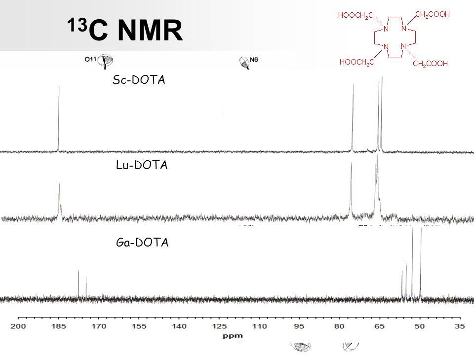 13 C NMR Sc-DOTA Lu-DOTA Ga-DOTA