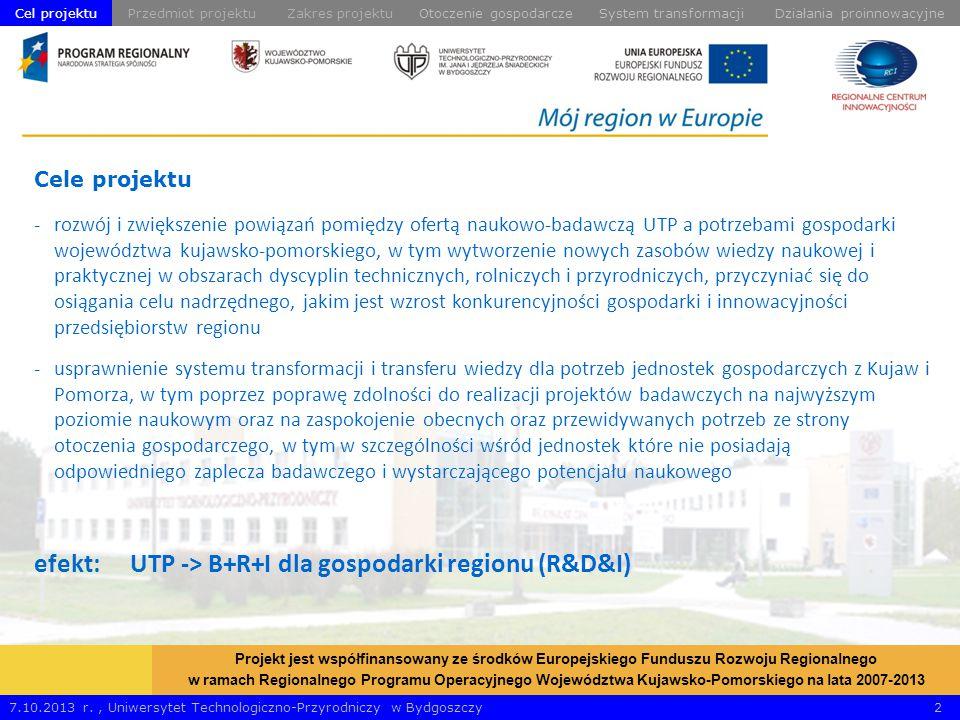 Cele projektu -rozwój i zwiększenie powiązań pomiędzy ofertą naukowo-badawczą UTP a potrzebami gospodarki województwa kujawsko-pomorskiego, w tym wytworzenie nowych zasobów wiedzy naukowej i praktycznej w obszarach dyscyplin technicznych, rolniczych i przyrodniczych, przyczyniać się do osiągania celu nadrzędnego, jakim jest wzrost konkurencyjności gospodarki i innowacyjności przedsiębiorstw regionu -usprawnienie systemu transformacji i transferu wiedzy dla potrzeb jednostek gospodarczych z Kujaw i Pomorza, w tym poprzez poprawę zdolności do realizacji projektów badawczych na najwyższym poziomie naukowym oraz na zaspokojenie obecnych oraz przewidywanych potrzeb ze strony otoczenia gospodarczego, w tym w szczególności wśród jednostek które nie posiadają odpowiedniego zaplecza badawczego i wystarczającego potencjału naukowego efekt: UTP -> B+R+I dla gospodarki regionu (R&D&I) 7.10.2013 r., Uniwersytet Technologiczno-Przyrodniczy w Bydgoszczy 2 Projekt jest współfinansowany ze środków Europejskiego Funduszu Rozwoju Regionalnego w ramach Regionalnego Programu Operacyjnego Województwa Kujawsko-Pomorskiego na lata 2007-2013 Przedmiot projektuOtoczenie gospodarczeDziałania proinnowacyjneZakres projektuCel projektuSystem transformacji