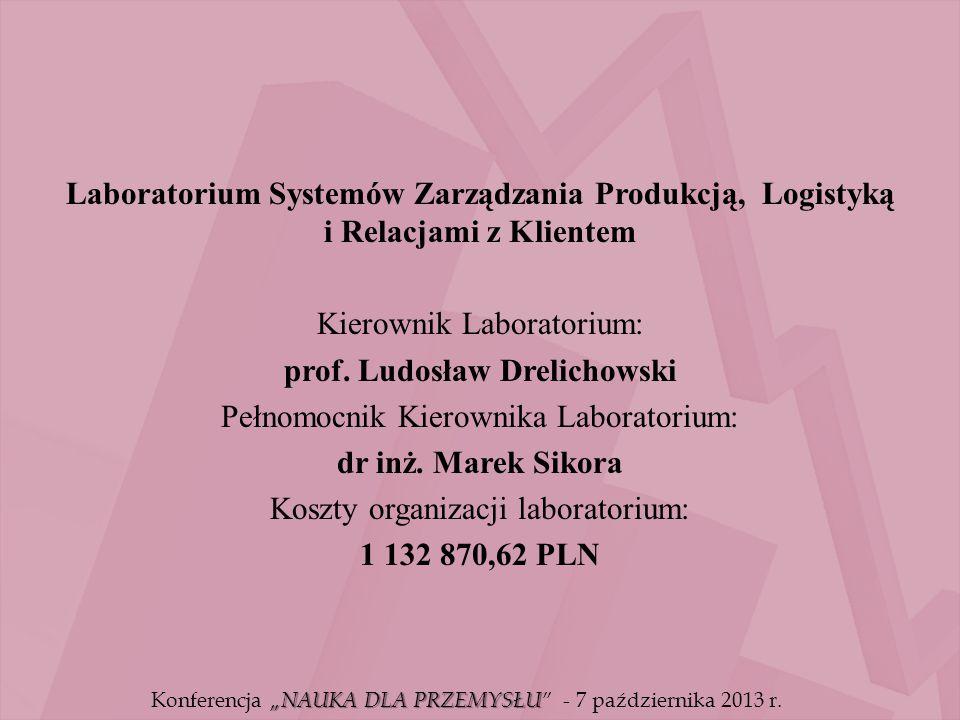 Laboratorium Systemów Zarządzania Produkcją, Logistyką i Relacjami z Klientem Kierownik Laboratorium: prof. Ludosław Drelichowski Pełnomocnik Kierowni