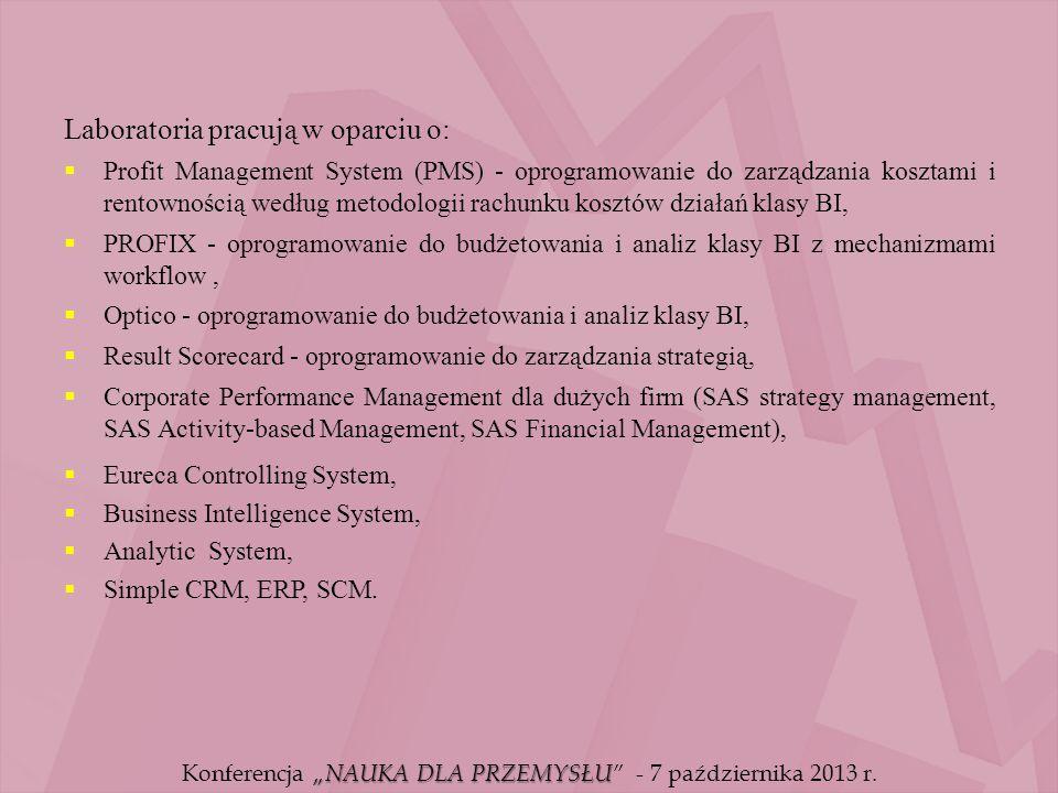Laboratoria pracują w oparciu o:  Profit Management System (PMS) - oprogramowanie do zarządzania kosztami i rentownością według metodologii rachunku kosztów działań klasy BI,  PROFIX - oprogramowanie do budżetowania i analiz klasy BI z mechanizmami workflow,  Optico - oprogramowanie do budżetowania i analiz klasy BI,  Result Scorecard - oprogramowanie do zarządzania strategią,  Corporate Performance Management dla dużych firm (SAS strategy management, SAS Activity-based Management, SAS Financial Management),  Eureca Controlling System,  Business Intelligence System,  Analytic System,  Simple CRM, ERP, SCM.
