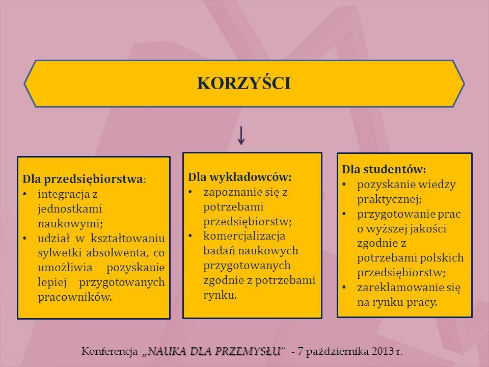 Dla studentów: pozyskanie wiedzy praktycznej; przygotowanie prac o wyższej jakości zgodnie z potrzebami polskich przedsiębiorstw; zareklamowanie się n
