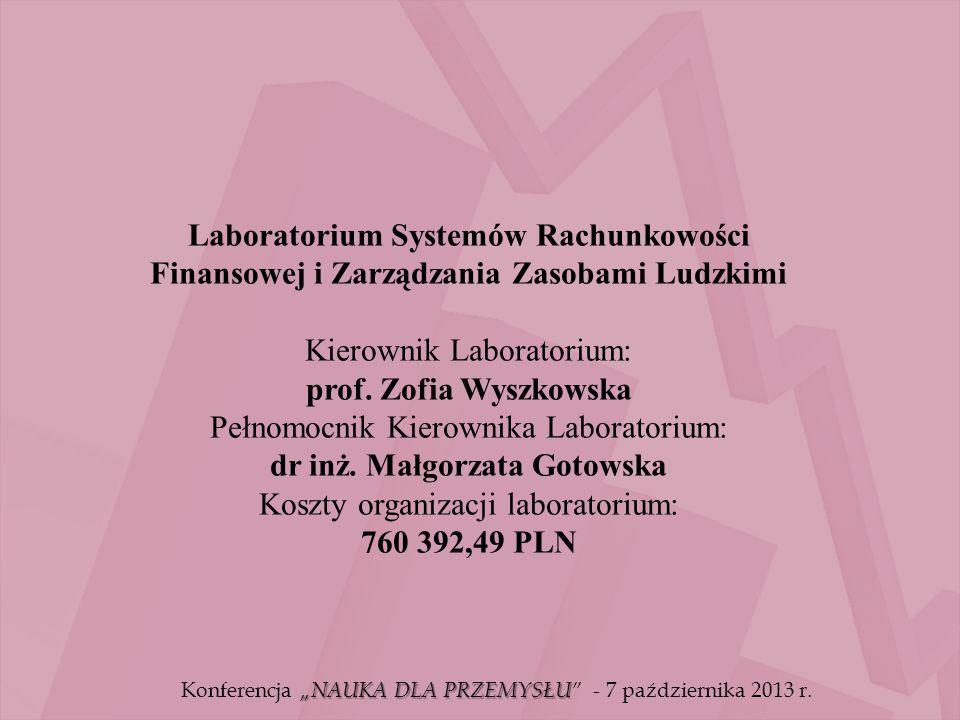 Laboratorium Systemów Rachunkowości Finansowej i Zarządzania Zasobami Ludzkimi Kierownik Laboratorium: prof.