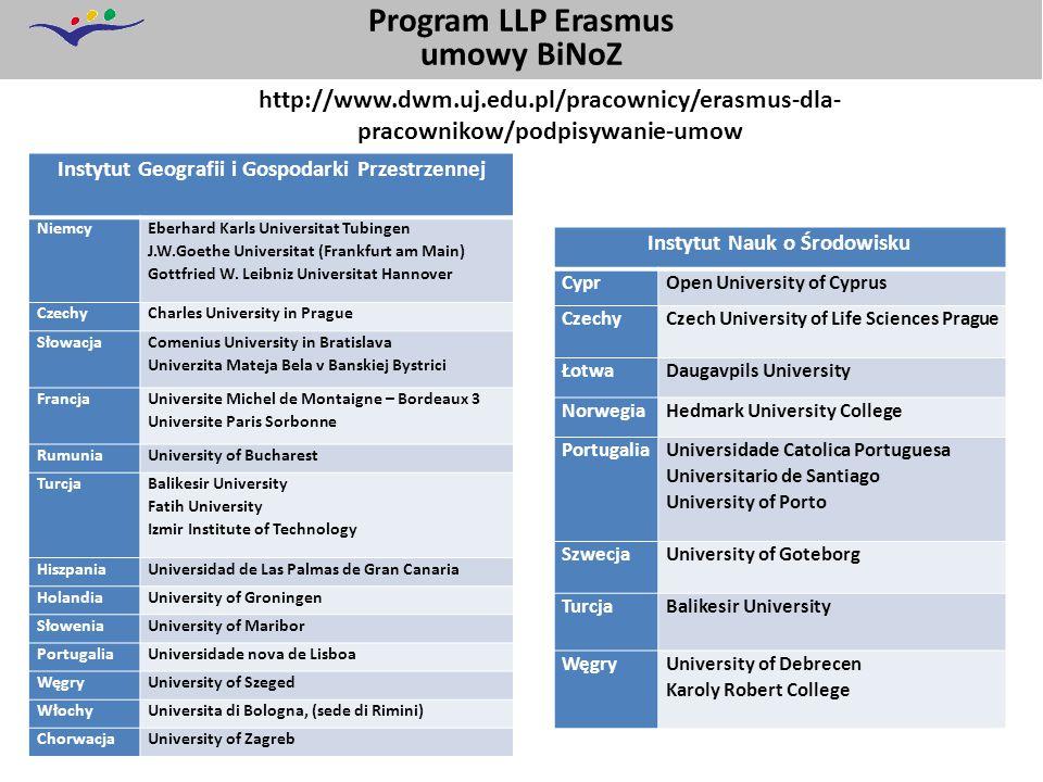 Program LLP Erasmus umowy BiNoZ Instytut Geografii i Gospodarki Przestrzennej Niemcy Eberhard Karls Universitat Tubingen J.W.Goethe Universitat (Frankfurt am Main) Gottfried W.