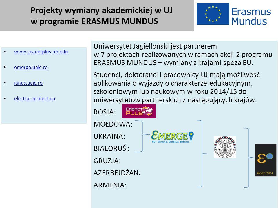 Projekty wymiany akademickiej w UJ w programie ERASMUS MUNDUS www.eranetplus.ub.edu emerge.uaic.ro ianus.uaic.ro electra.-project.eu Uniwersytet Jagielloński jest partnerem w 7 projektach realizowanych w ramach akcji 2 programu ERASMUS MUNDUS – wymiany z krajami spoza EU.