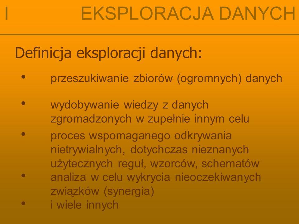 Definicja eksploracji danych: przeszukiwanie zbiorów (ogromnych) danych i wiele innych analiza w celu wykrycia nieoczekiwanych związków (synergia) pro