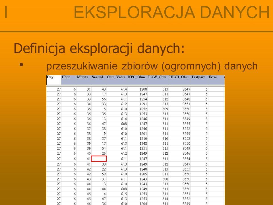 Definicja eksploracji danych: przeszukiwanie zbiorów (ogromnych) danych I EKSPLORACJA DANYCH