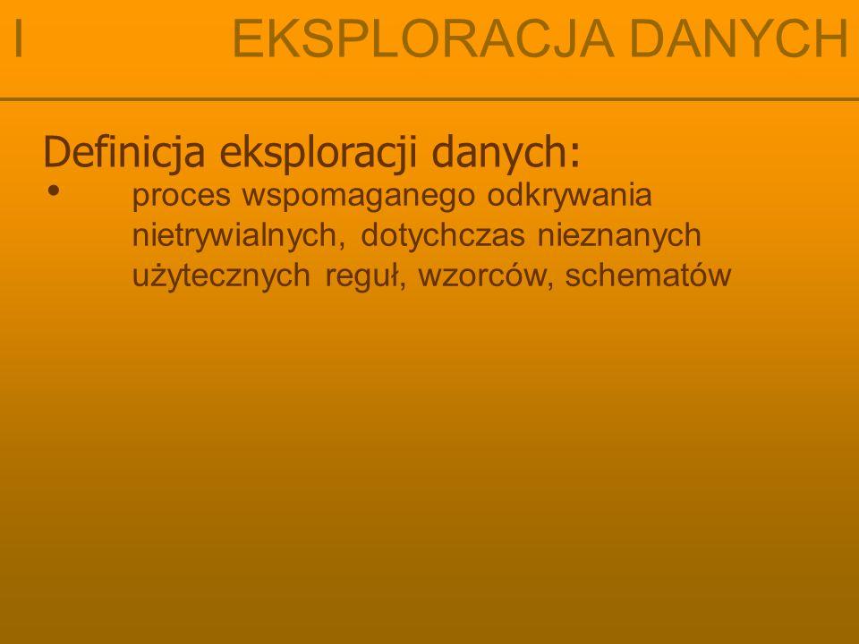 Definicja eksploracji danych: proces wspomaganego odkrywania nietrywialnych, dotychczas nieznanych użytecznych reguł, wzorców, schematów I EKSPLORACJA DANYCH