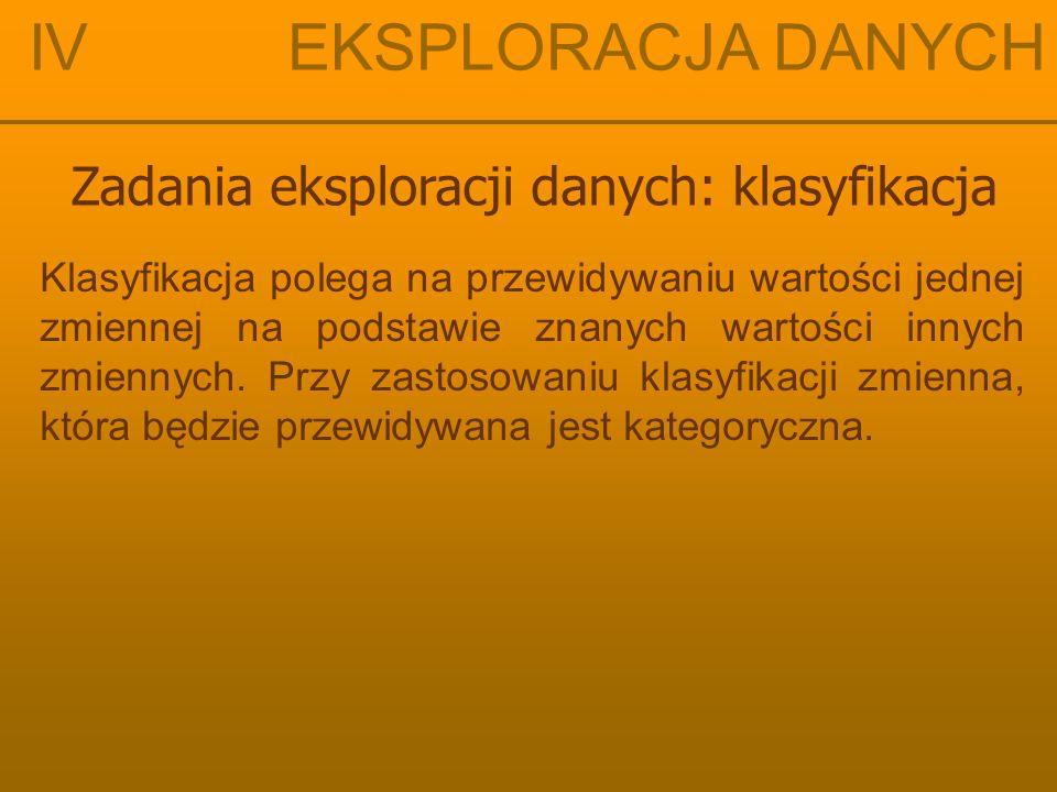 IV EKSPLORACJA DANYCH Zadania eksploracji danych: klasyfikacja R N N N L L L L L R - korzeń N - węzeł L - liść