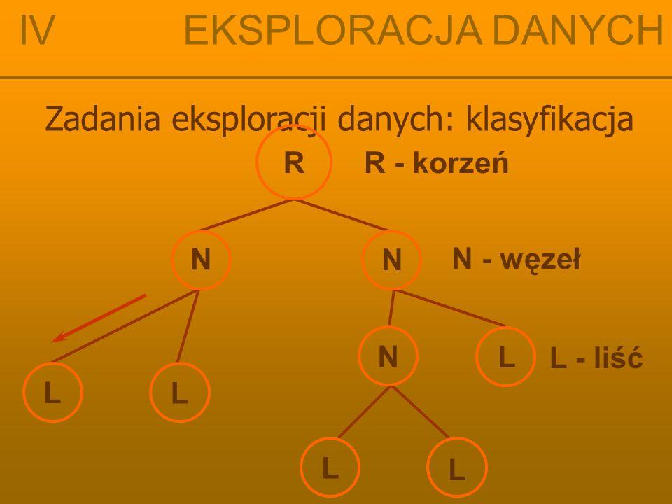 IV EKSPLORACJA DANYCH Stosowanie algorytmu drzew decyzyjnych Algorytmy drzew decyzyjnych należą do uczenia nadzorowanego i, jako takie, wymagają wstępnie sklasyfikowanej zmiennej celu.