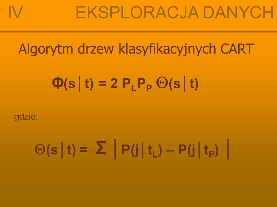IV EKSPLORACJA DANYCH Algorytm drzew klasyfikacyjnych CART P L = liczba rekordów w t L liczba rekordów w zbiorze uczącym P P = liczba rekordów w t P liczba rekordów w zbiorze uczącym Φ (s│t) = 2 P L P P  (s│t)