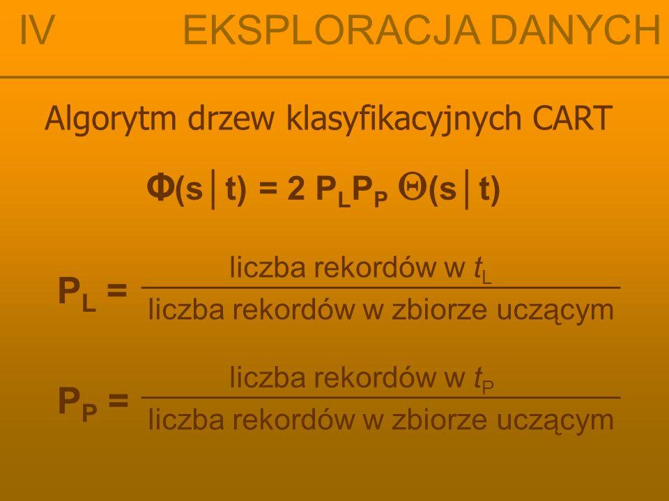IV EKSPLORACJA DANYCH Algorytm drzew klasyfikacyjnych CART  (s│t) = Σ │ P(j│t L ) – P(j│t P ) │ P(j│t L ) = liczba rekordów należących do klasy j w t L liczba rekordów w t P(j│t P ) = liczba rekordów należących do klasy j w t P liczba rekordów w t