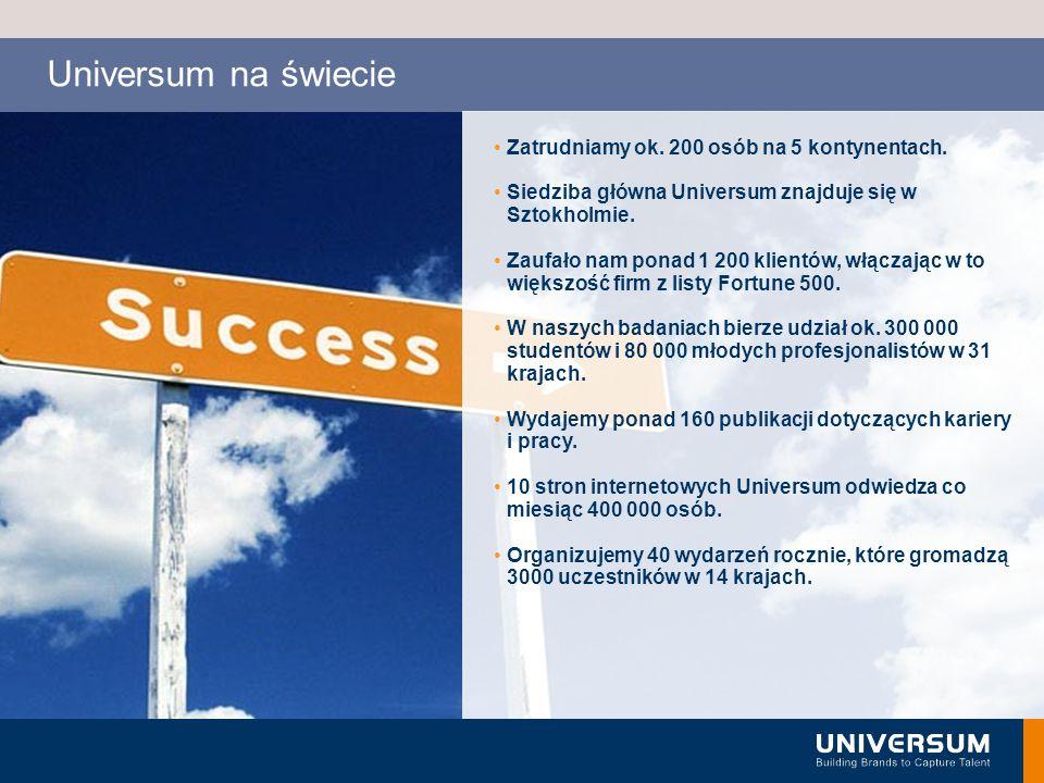 Copyright Universum 2009 Zatrudniamy ok. 200 osób na 5 kontynentach. Siedziba główna Universum znajduje się w Sztokholmie. Zaufało nam ponad 1 200 kli