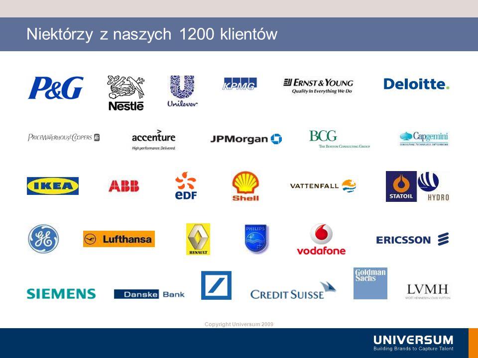 Copyright Universum 2009 Niektórzy z naszych 1200 klientów