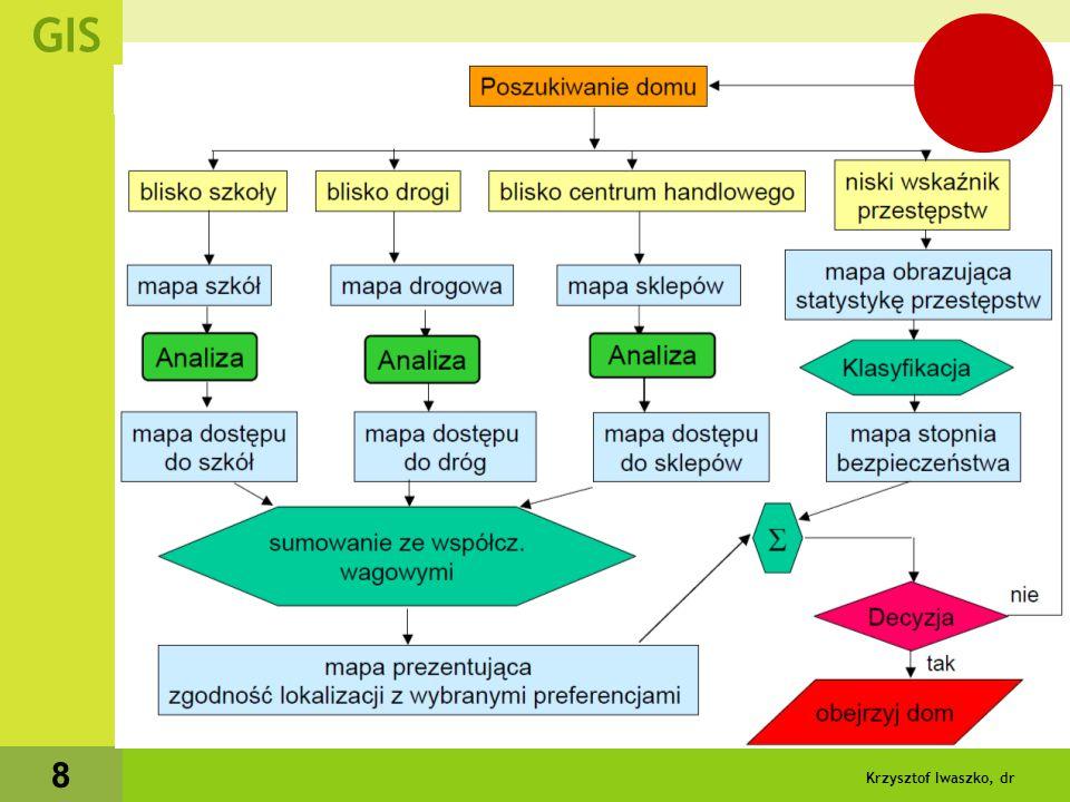 Krzysztof Iwaszko, dr 9 TU pokazać infografiki GIS