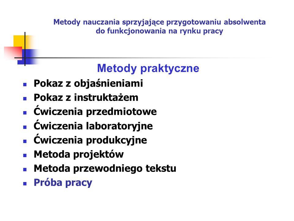 Metody praktyczne Pokaz z objaśnieniami Pokaz z instruktażem Ćwiczenia przedmiotowe Ćwiczenia laboratoryjne Ćwiczenia produkcyjne Metoda projektów Met