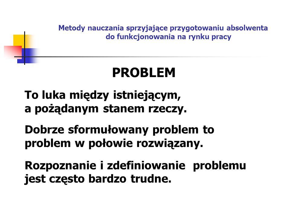 PROBLEM To luka między istniejącym, a pożądanym stanem rzeczy. Dobrze sformułowany problem to problem w połowie rozwiązany. Rozpoznanie i zdefiniowani