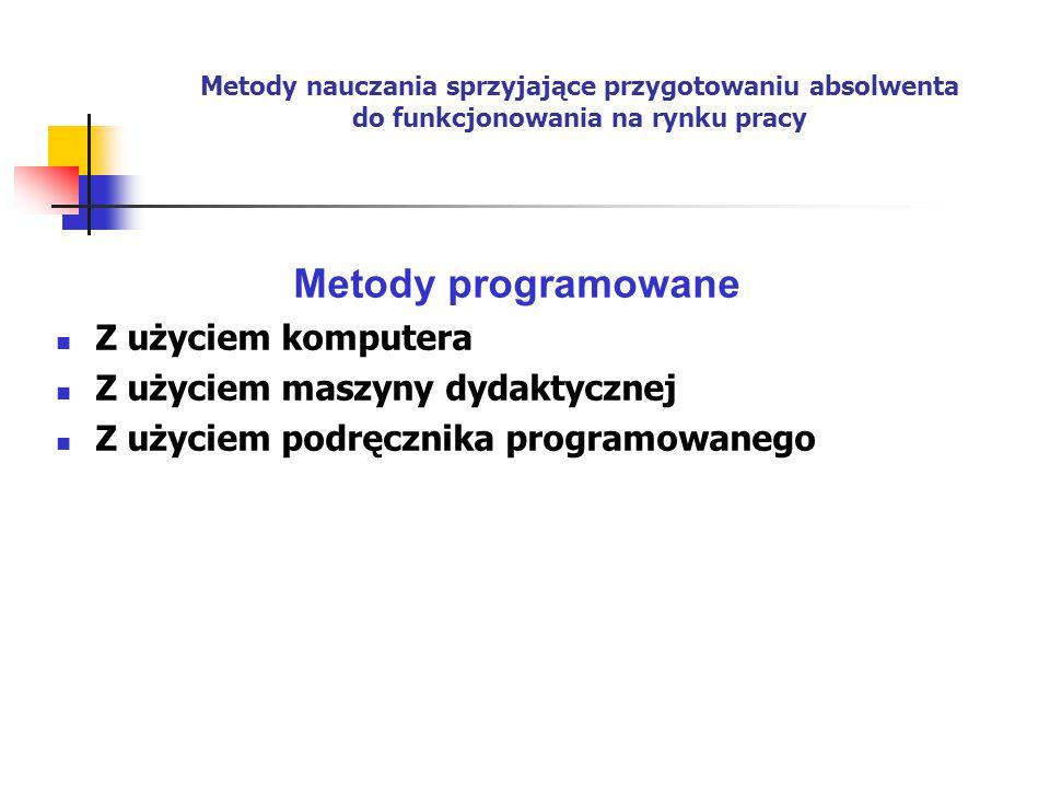 Metody programowane Z użyciem komputera Z użyciem maszyny dydaktycznej Z użyciem podręcznika programowanego Metody nauczania sprzyjające przygotowaniu