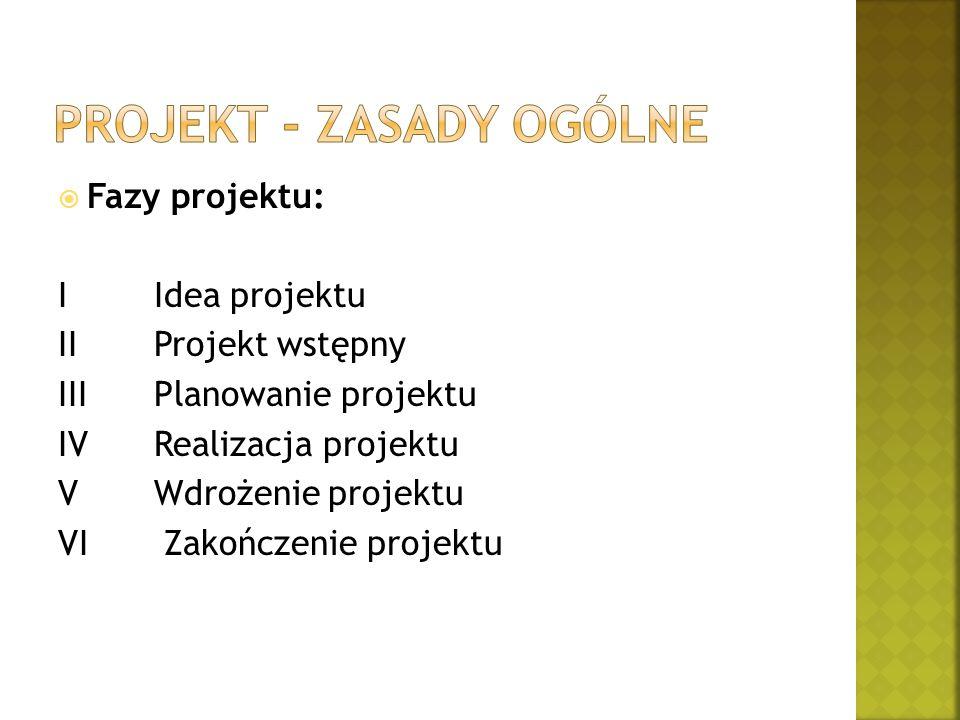  Fazy projektu: IIdea projektu IIProjekt wstępny IIIPlanowanie projektu IVRealizacja projektu VWdrożenie projektu VI Zakończenie projektu