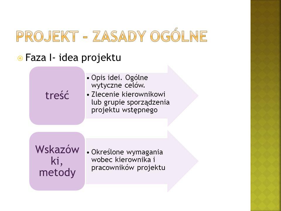  Faza I- idea projektu Opis idei. Ogólne wytyczne celów. Zlecenie kierownikowi lub grupie sporządzenia projektu wstępnego treść Określone wymagania w