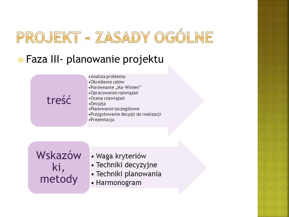 """ Faza III- planowanie projektu Analiza problemu Określenie celów Porównanie """"Ma-Winien"""" Opracowanie rozwiązań Ocena rozwiązań Decyzja Planowanie szcz"""
